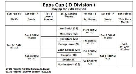Smith College Howe Cup Schedule 2009